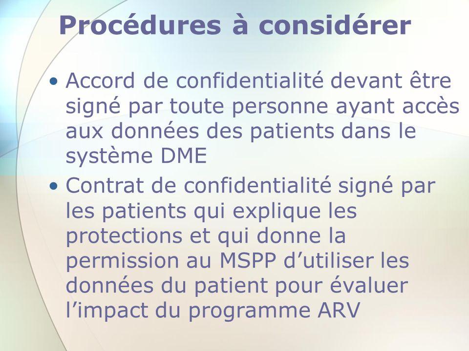 Procédures à considérer Accord de confidentialité devant être signé par toute personne ayant accès aux données des patients dans le système DME Contra