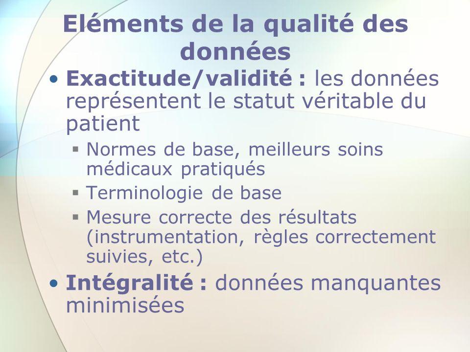 Eléments de la qualité des données Exactitude/validité : les données représentent le statut véritable du patient Normes de base, meilleurs soins médic