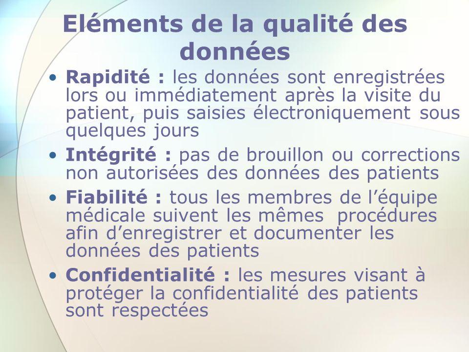 Eléments de la qualité des données Rapidité : les données sont enregistrées lors ou immédiatement après la visite du patient, puis saisies électroniqu