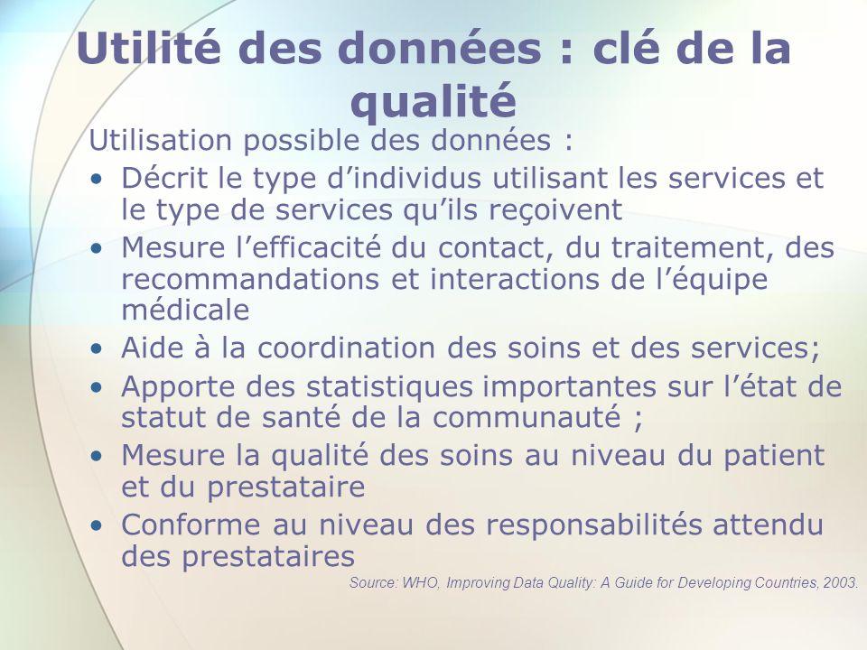 Utilité des données : clé de la qualité Utilisation possible des données : Décrit le type dindividus utilisant les services et le type de services qui