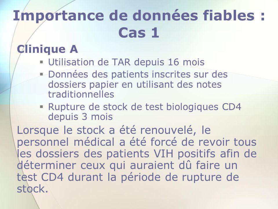 Importance de données fiables : Cas 1 Clinique A Utilisation de TAR depuis 16 mois Données des patients inscrites sur des dossiers papier en utilisant