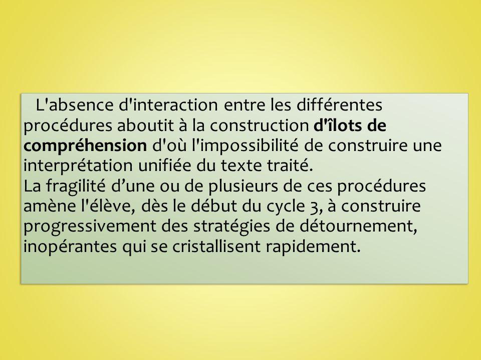 L absence d interaction entre les différentes procédures aboutit à la construction d îlots de compréhension d où l impossibilité de construire une interprétation unifiée du texte traité.