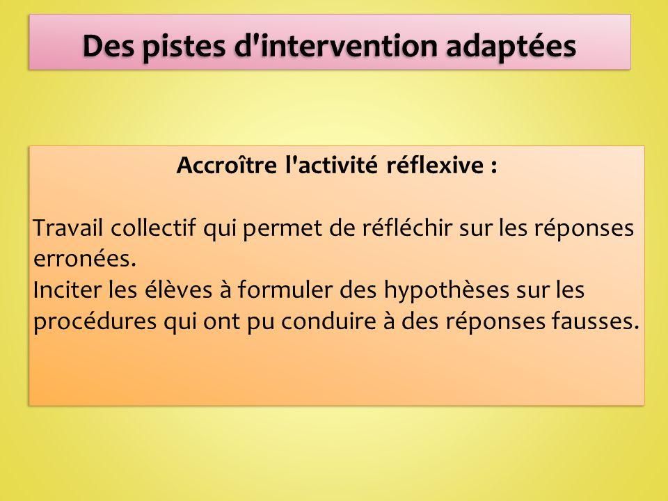 Accroître l activité réflexive : Travail collectif qui permet de réfléchir sur les réponses erronées.