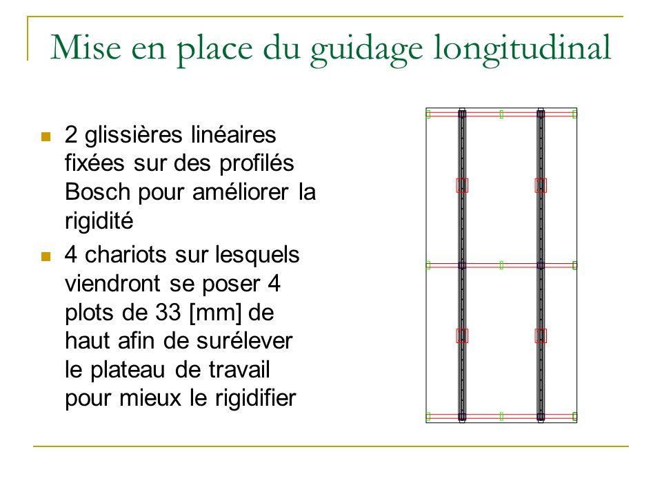 Mise en place du guidage longitudinal 2 glissières linéaires fixées sur des profilés Bosch pour améliorer la rigidité 4 chariots sur lesquels viendron