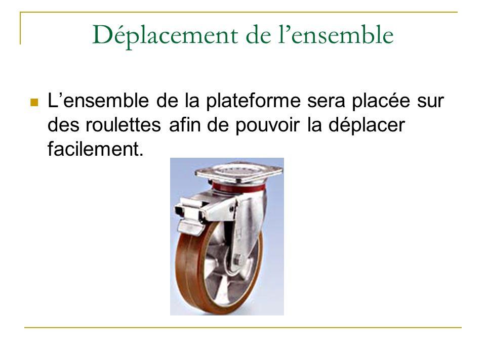 Déplacement de lensemble Lensemble de la plateforme sera placée sur des roulettes afin de pouvoir la déplacer facilement.