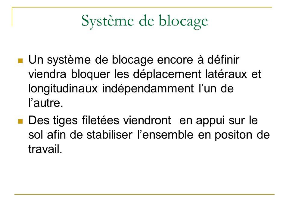 Système de blocage Un système de blocage encore à définir viendra bloquer les déplacement latéraux et longitudinaux indépendamment lun de lautre. Des