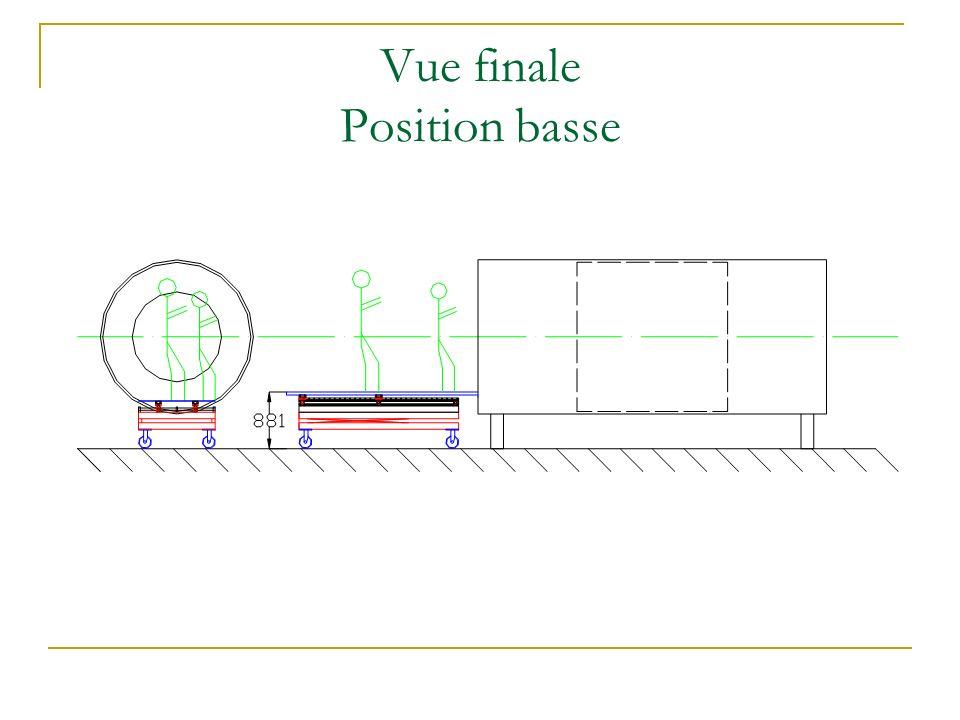 Vue finale Position basse