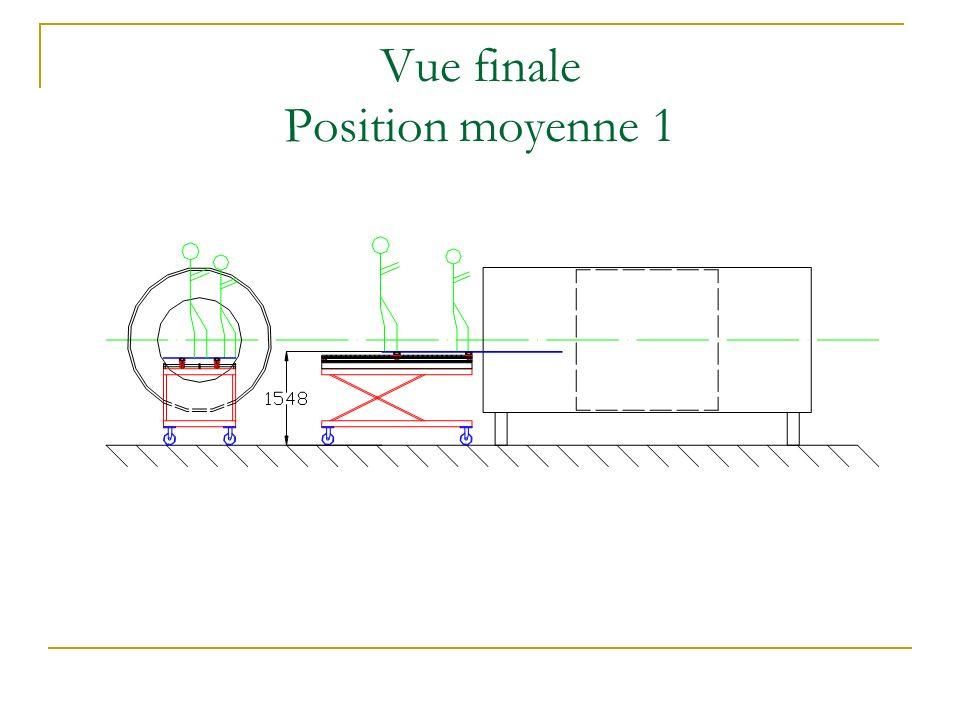 Vue finale Position moyenne 1