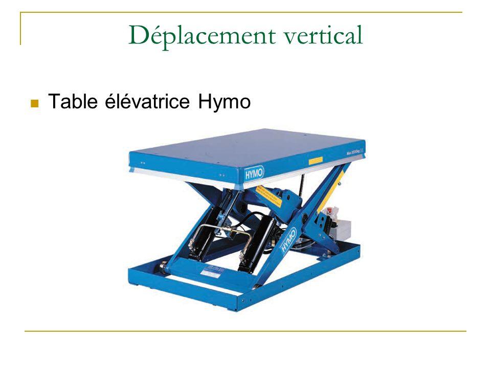 Table élévatrice Hymo Caractéristiques Course verticale de 1650 [mm] Hauteur minimale de 260 [mm] Capacité de 1000 [kg] Dimensions du plateau : 2500 x 1200 [mm] Montée/descente par un groupe hydraulique