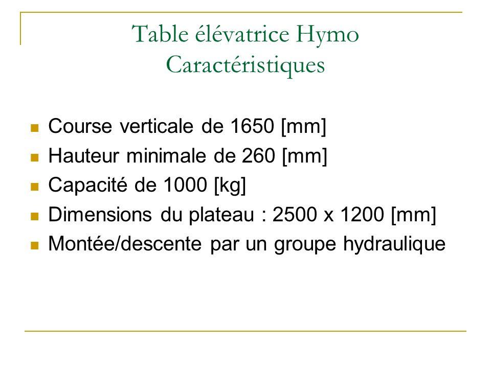Table élévatrice Hymo Caractéristiques Course verticale de 1650 [mm] Hauteur minimale de 260 [mm] Capacité de 1000 [kg] Dimensions du plateau : 2500 x