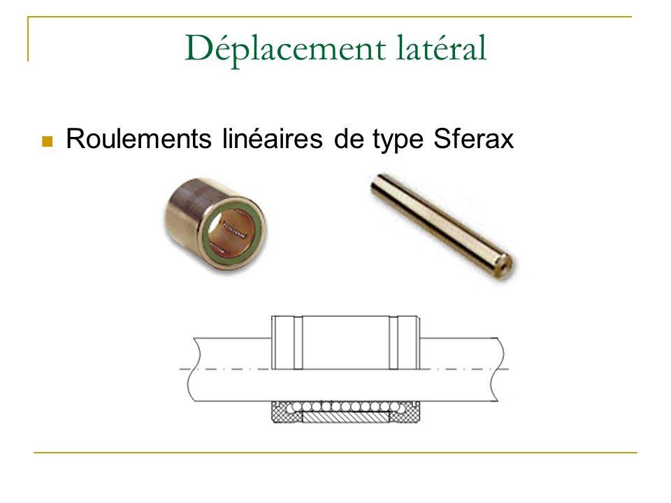 Roulements linéaires Sferax Caractéristiques Diamètre intérieur de 35 [mm] Diamètre extérieur de 52 [mm] Longueur de la bride de roulement : 62 [mm] Capacité de charge de 5625 [N]