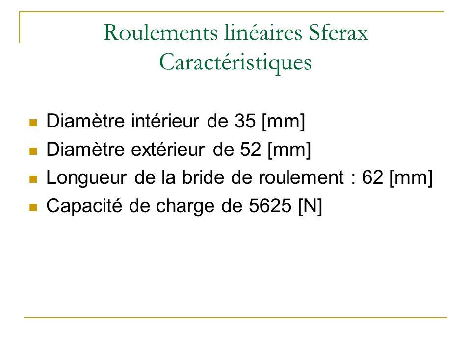 Roulements linéaires Sferax Caractéristiques Diamètre intérieur de 35 [mm] Diamètre extérieur de 52 [mm] Longueur de la bride de roulement : 62 [mm] C
