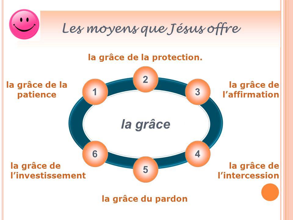 La Grâce La grâce de la patience La grâce protectrice: une main prête à aider nous empêche de couler.