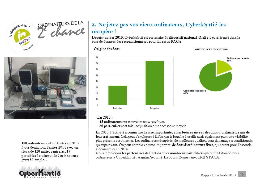 2. Ne jetez pas vos vieux ordinateurs, Cyberk@rtié les récupère ! Depuis janvier 2010, Cyberk@rtié est partenaire du dispositif national Ordi 2.0 et r