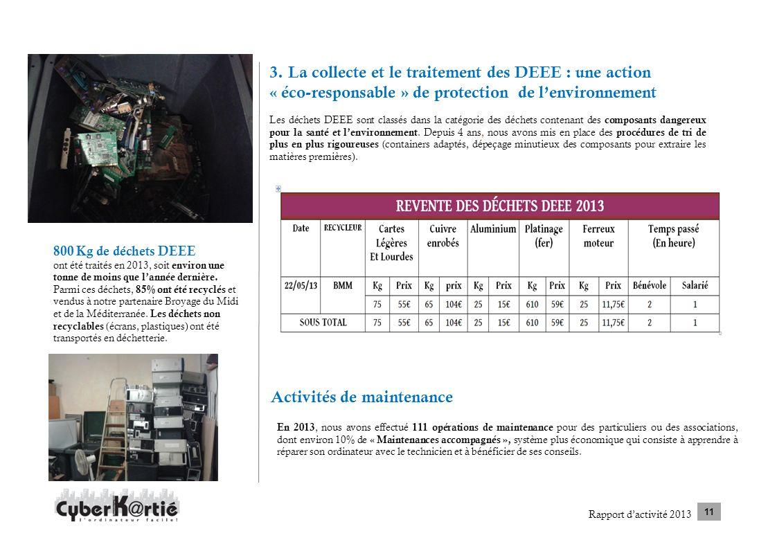 3. La collecte et le traitement des DEEE : une action « éco-responsable » de protection de lenvironnement 800 Kg de déchets DEEE ont été traités en 20