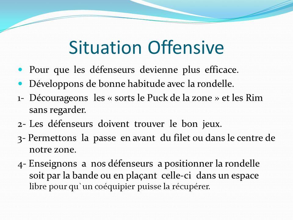 Situation Offensive Pour que les défenseurs devienne plus efficace. Développons de bonne habitude avec la rondelle. 1-Décourageons les « sorts le Puck