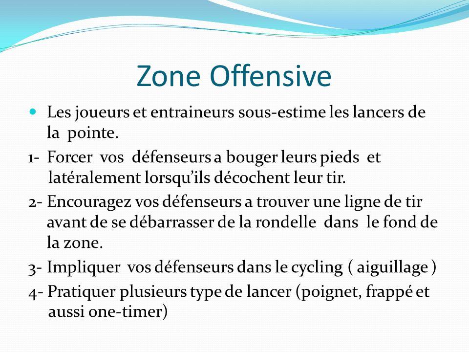 Zone Offensive Les joueurs et entraineurs sous-estime les lancers de la pointe. 1-Forcer vos défenseurs a bouger leurs pieds et latéralement lorsquils