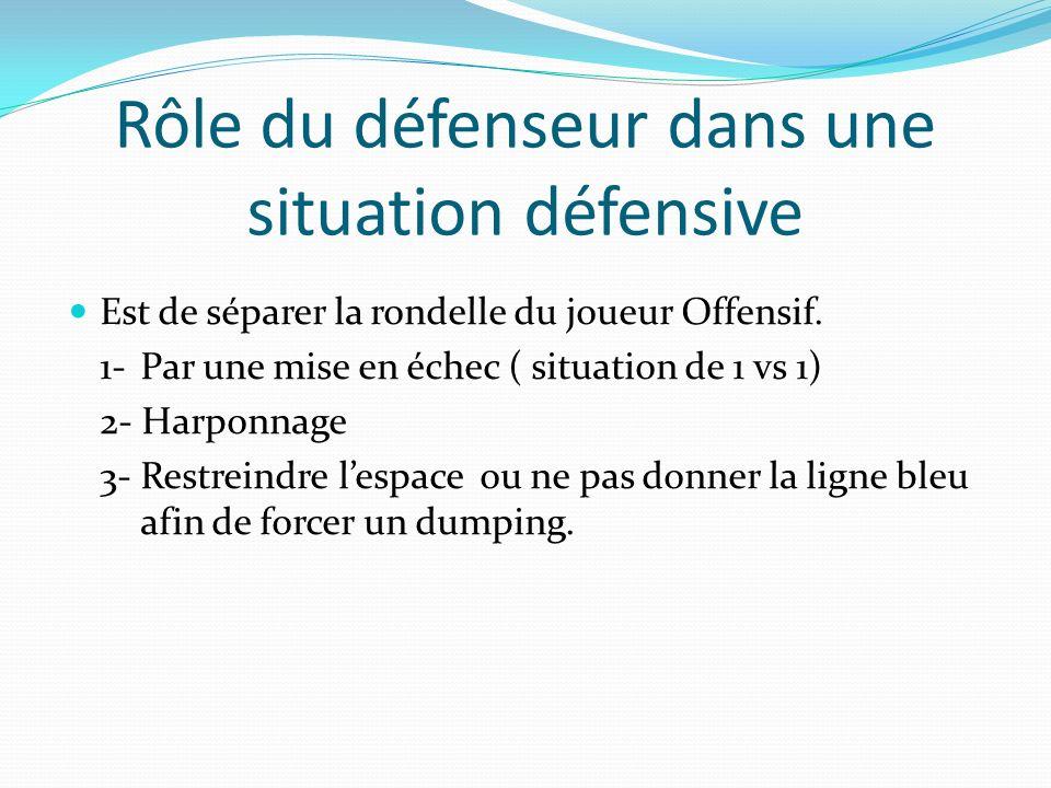 Rôle du défenseur dans une situation défensive Est de séparer la rondelle du joueur Offensif. 1- Par une mise en échec ( situation de 1 vs 1) 2- Harpo