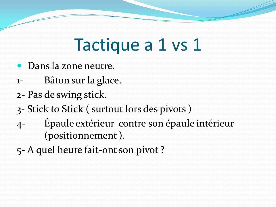 Tactique a 1 vs 1 Dans la zone neutre. 1- Bâton sur la glace. 2- Pas de swing stick. 3- Stick to Stick ( surtout lors des pivots ) 4-Épaule extérieur