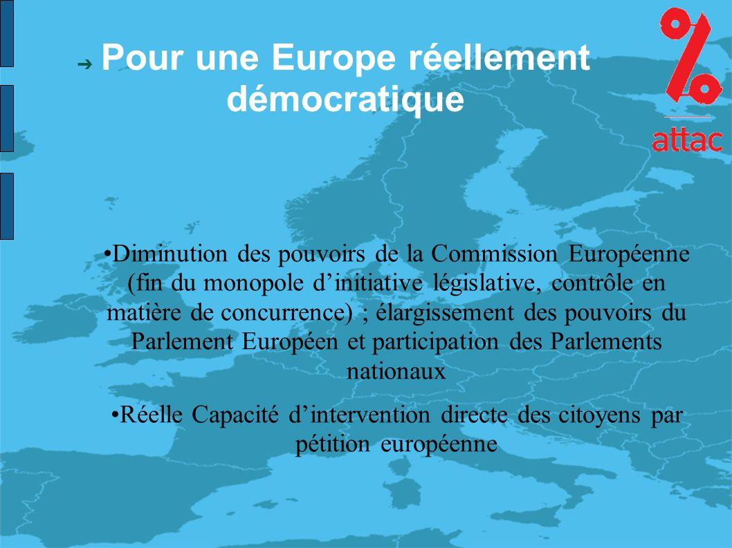Pour une Europe réellement démocratique Diminution des pouvoirs de la Commission Européenne (fin du monopole dinitiative législative, contrôle en matière de concurrence) ; élargissement des pouvoirs du Parlement Européen et participation des Parlements nationaux Réelle Capacité dintervention directe des citoyens par pétition européenne