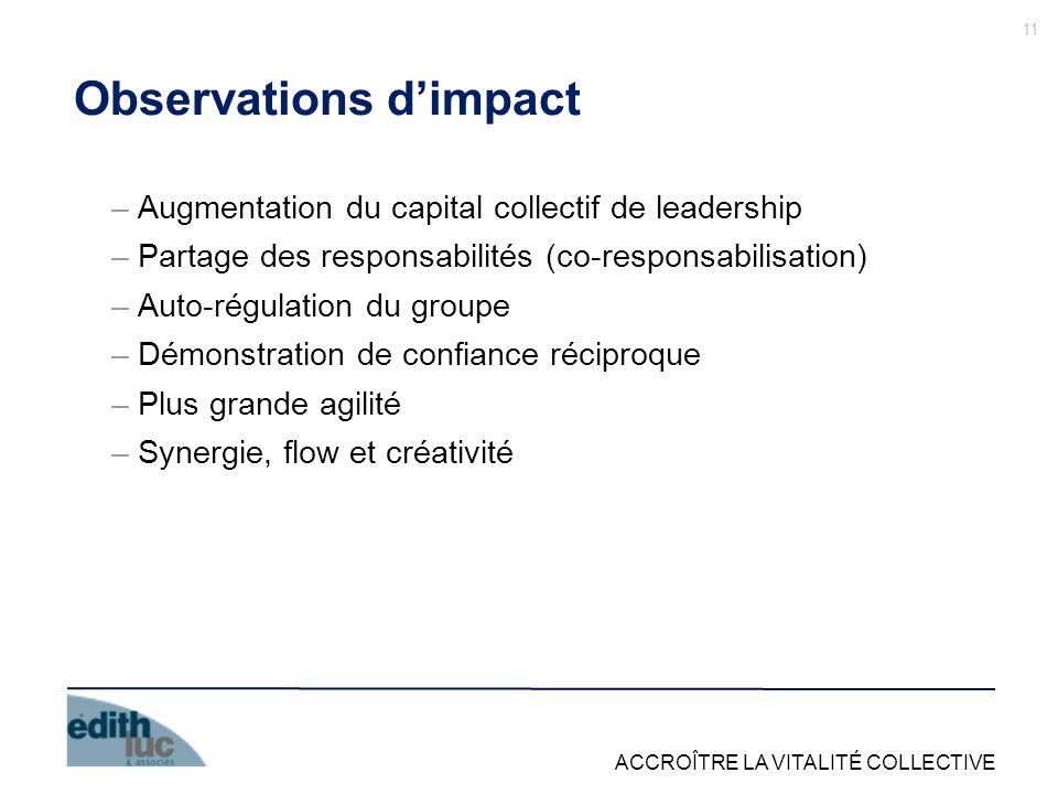 ACCROÎTRE LA VITALITÉ COLLECTIVE Observations dimpact –Augmentation du capital collectif de leadership –Partage des responsabilités (co-responsabilisa