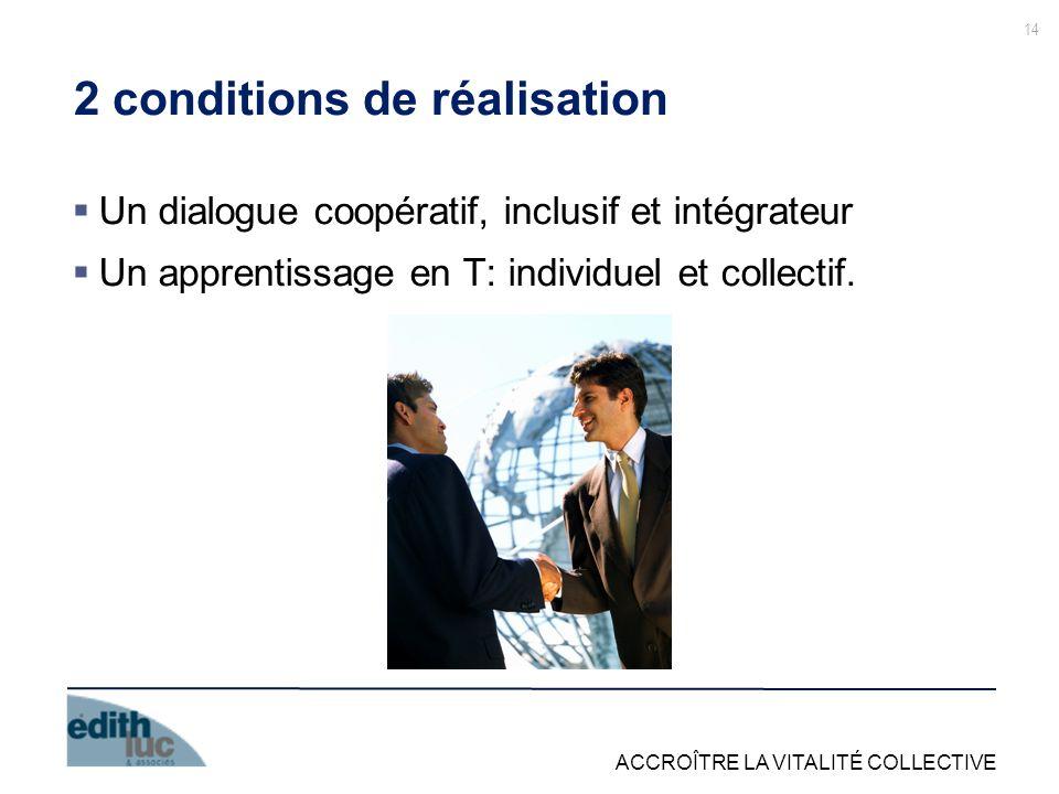 ACCROÎTRE LA VITALITÉ COLLECTIVE 14 2 conditions de réalisation Un dialogue coopératif, inclusif et intégrateur Un apprentissage en T: individuel et collectif.