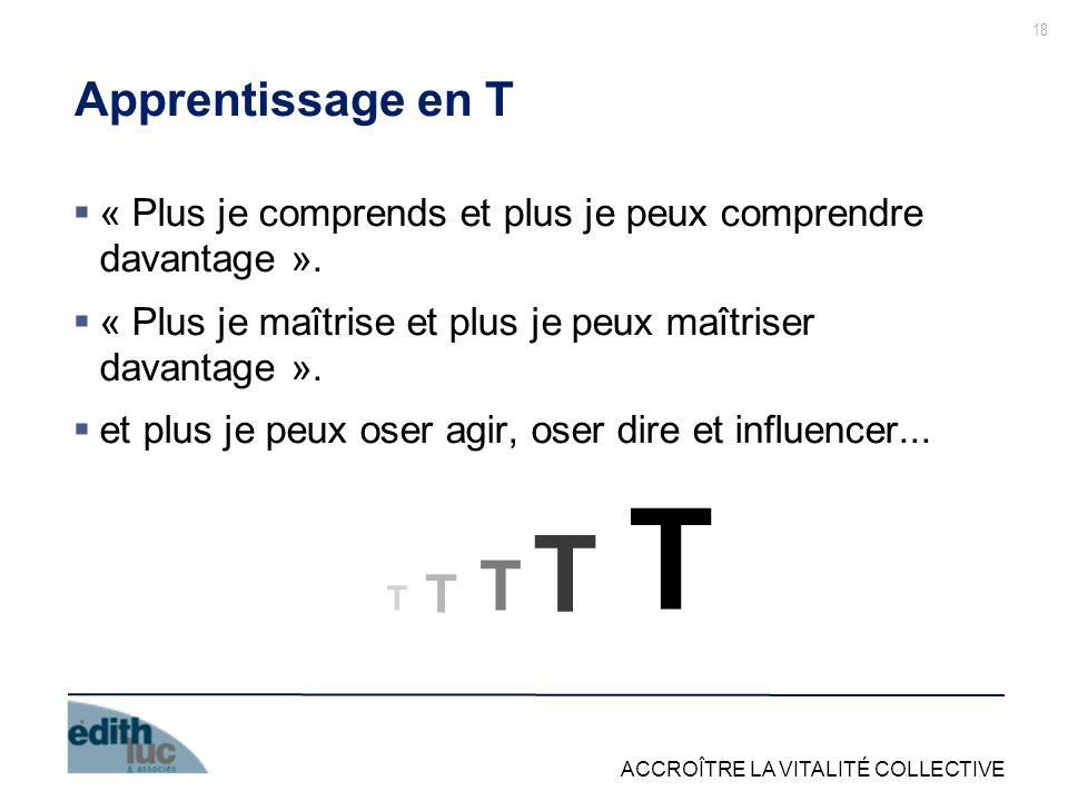 ACCROÎTRE LA VITALITÉ COLLECTIVE 18 Apprentissage en T « Plus je comprends et plus je peux comprendre davantage ».