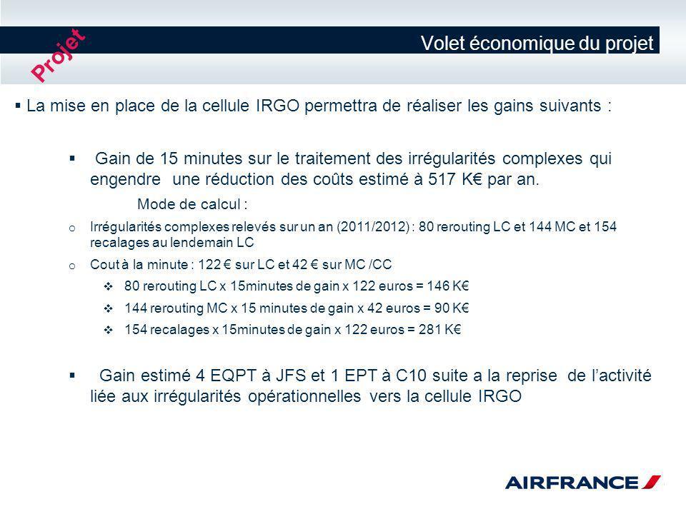 Volet économique du projet La mise en place de la cellule IRGO permettra de réaliser les gains suivants : Gain de 15 minutes sur le traitement des irr