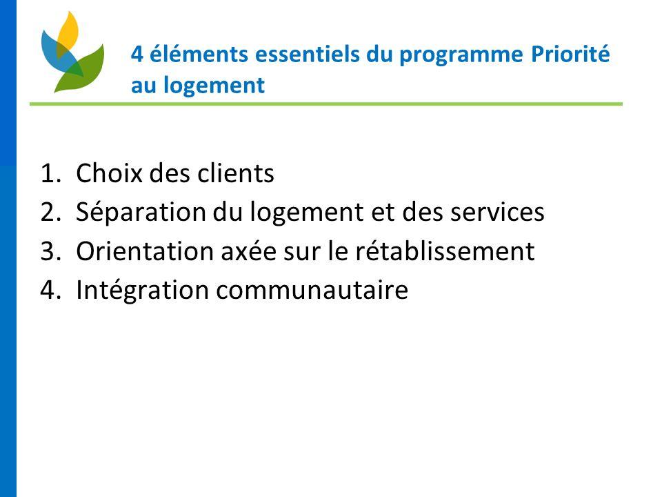 4 éléments essentiels du programme Priorité au logement 1. Choix des clients 2. Séparation du logement et des services 3. Orientation axée sur le réta