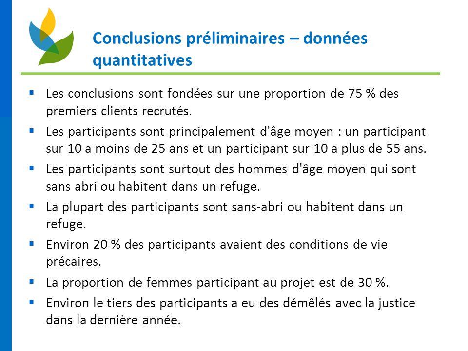Conclusions préliminaires – données quantitatives Les conclusions sont fondées sur une proportion de 75 % des premiers clients recrutés. Les participa