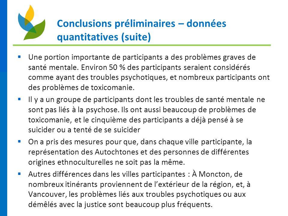 Conclusions préliminaires – données quantitatives (suite) Une portion importante de participants a des problèmes graves de santé mentale. Environ 50 %