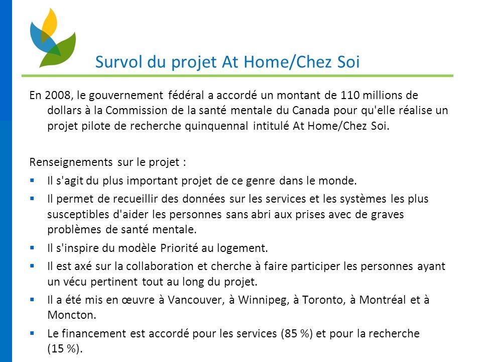 Principes du projet At Home/Chez Soi Reconnaître le rôle central des personnes ayant un vécu pertinent.