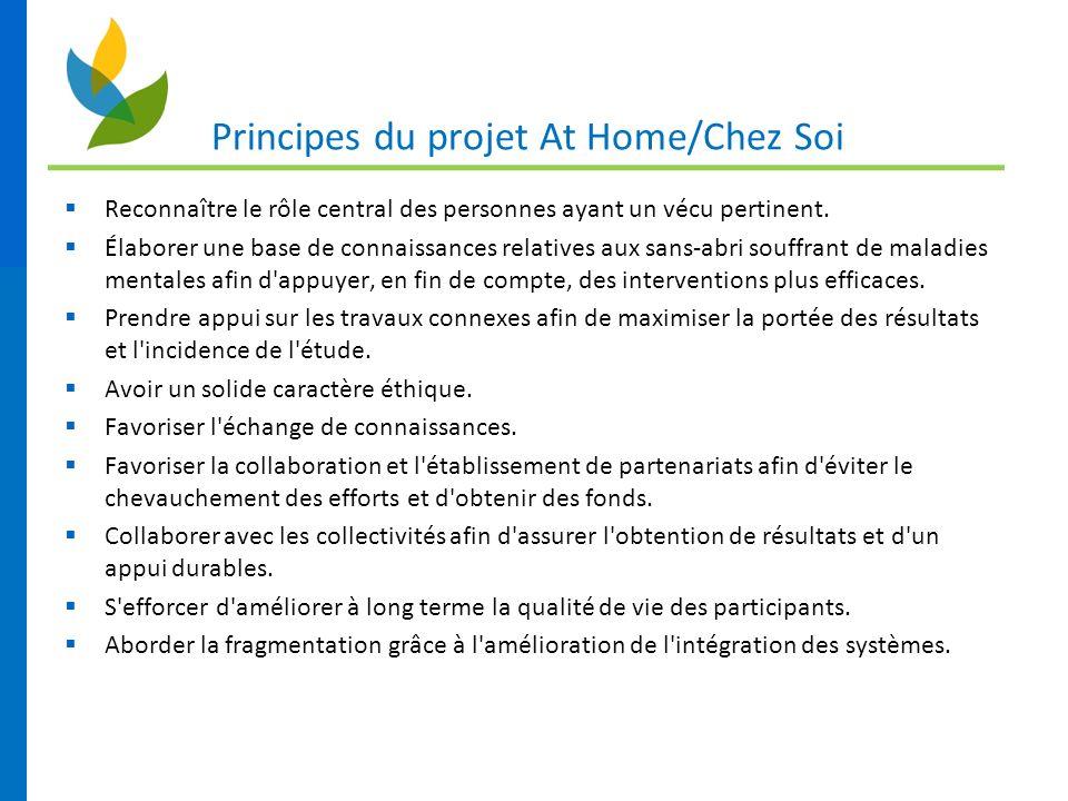 Principes du projet At Home/Chez Soi Reconnaître le rôle central des personnes ayant un vécu pertinent. Élaborer une base de connaissances relatives a