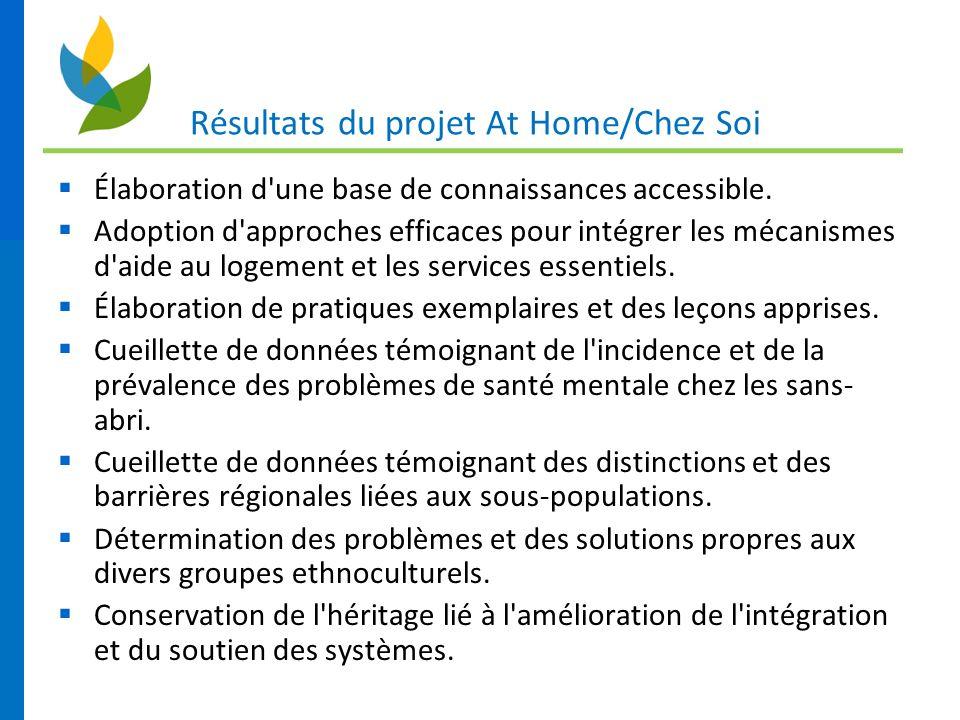 Résultats du projet At Home/Chez Soi Élaboration d'une base de connaissances accessible. Adoption d'approches efficaces pour intégrer les mécanismes d