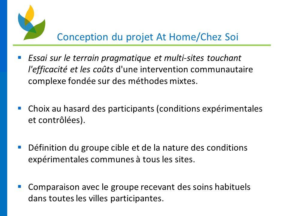 Conception du projet At Home/Chez Soi Essai sur le terrain pragmatique et multi-sites touchant l efficacité et les coûts d une intervention communautaire complexe fondée sur des méthodes mixtes.