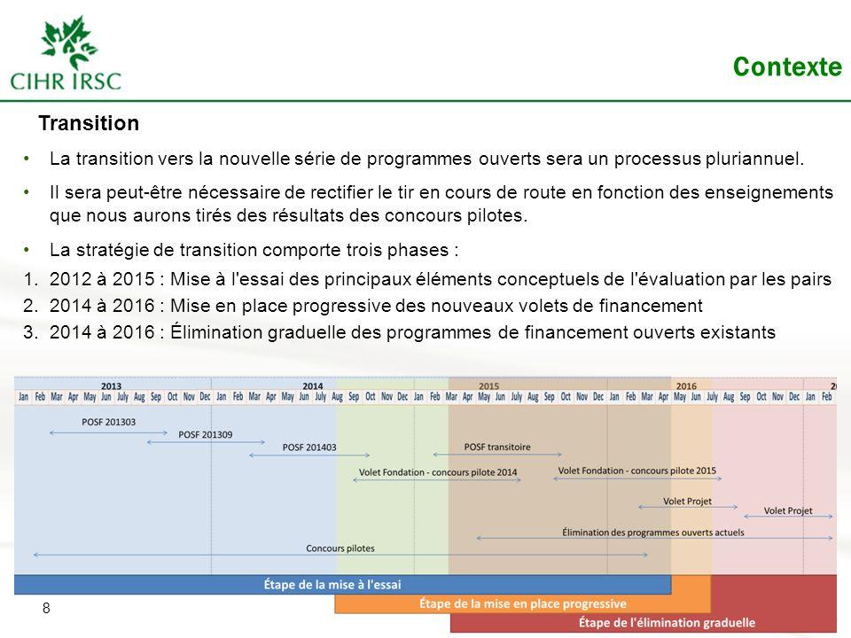 Contexte La transition vers la nouvelle série de programmes ouverts sera un processus pluriannuel.
