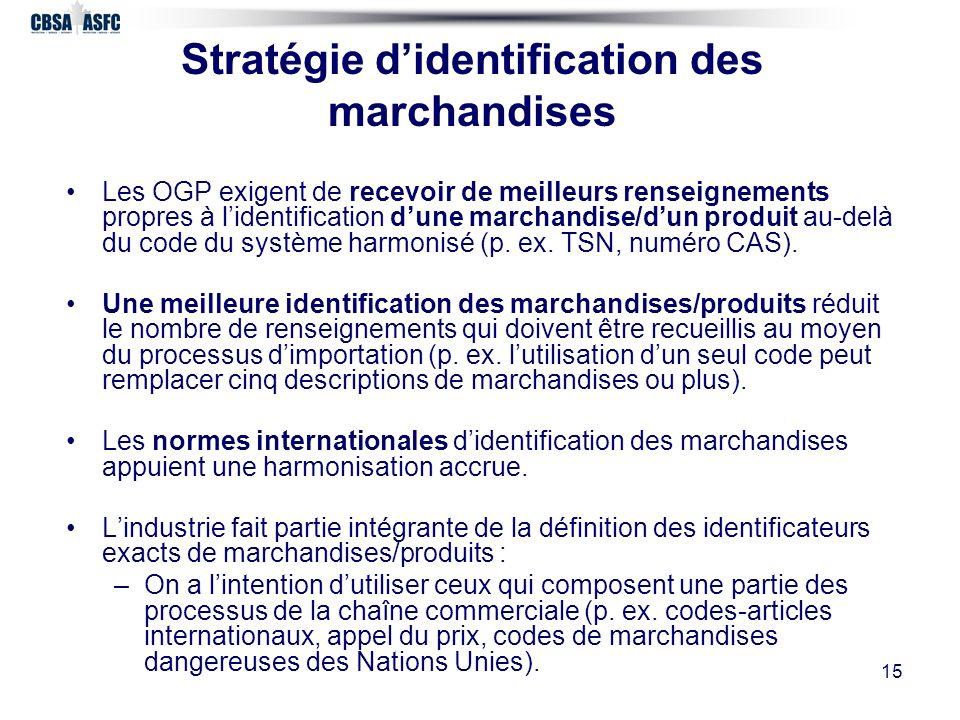 15 Stratégie didentification des marchandises Les OGP exigent de recevoir de meilleurs renseignements propres à lidentification dune marchandise/dun produit au-delà du code du système harmonisé (p.