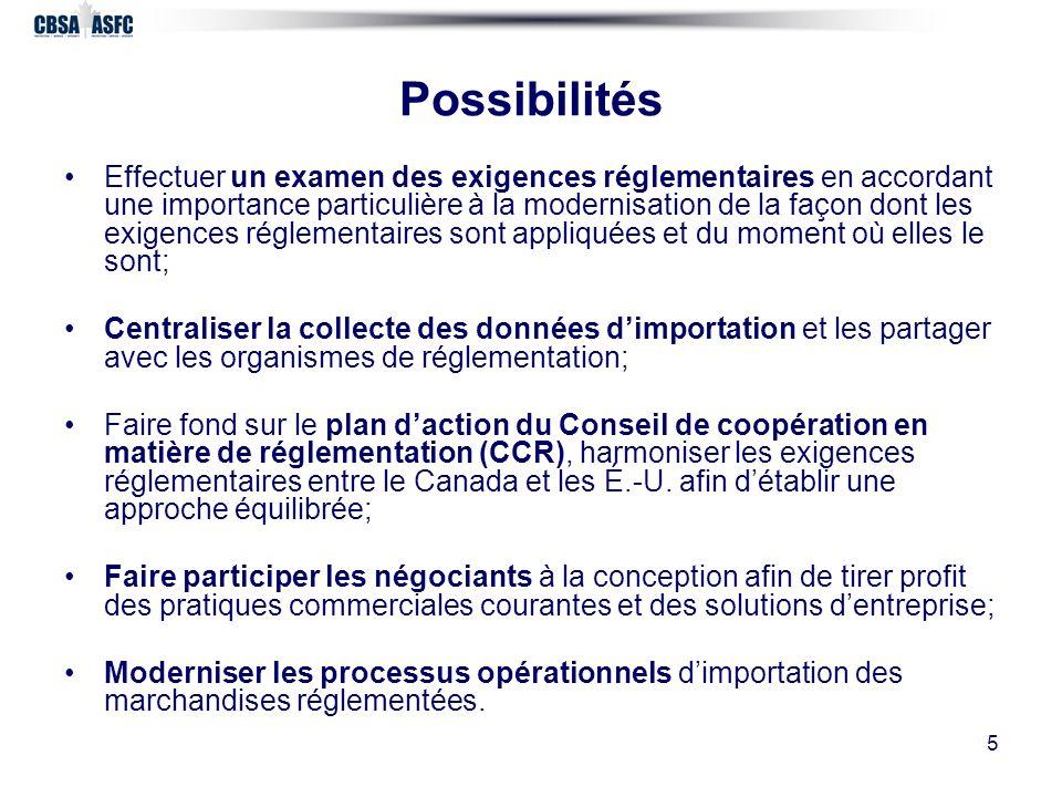 5 Possibilités Effectuer un examen des exigences réglementaires en accordant une importance particulière à la modernisation de la façon dont les exigences réglementaires sont appliquées et du moment où elles le sont; Centraliser la collecte des données dimportation et les partager avec les organismes de réglementation; Faire fond sur le plan daction du Conseil de coopération en matière de réglementation (CCR), harmoniser les exigences réglementaires entre le Canada et les É.-U.