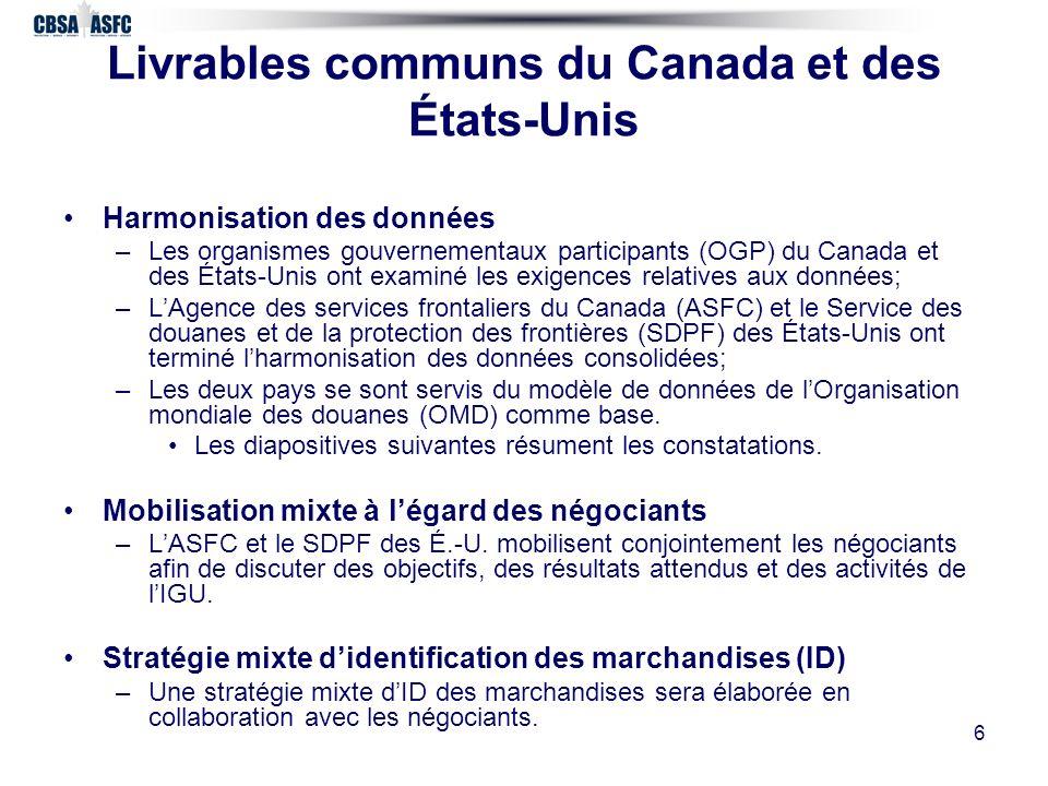 6 Livrables communs du Canada et des États-Unis Harmonisation des données –Les organismes gouvernementaux participants (OGP) du Canada et des États-Unis ont examiné les exigences relatives aux données; –LAgence des services frontaliers du Canada (ASFC) et le Service des douanes et de la protection des frontières (SDPF) des États-Unis ont terminé lharmonisation des données consolidées; –Les deux pays se sont servis du modèle de données de lOrganisation mondiale des douanes (OMD) comme base.