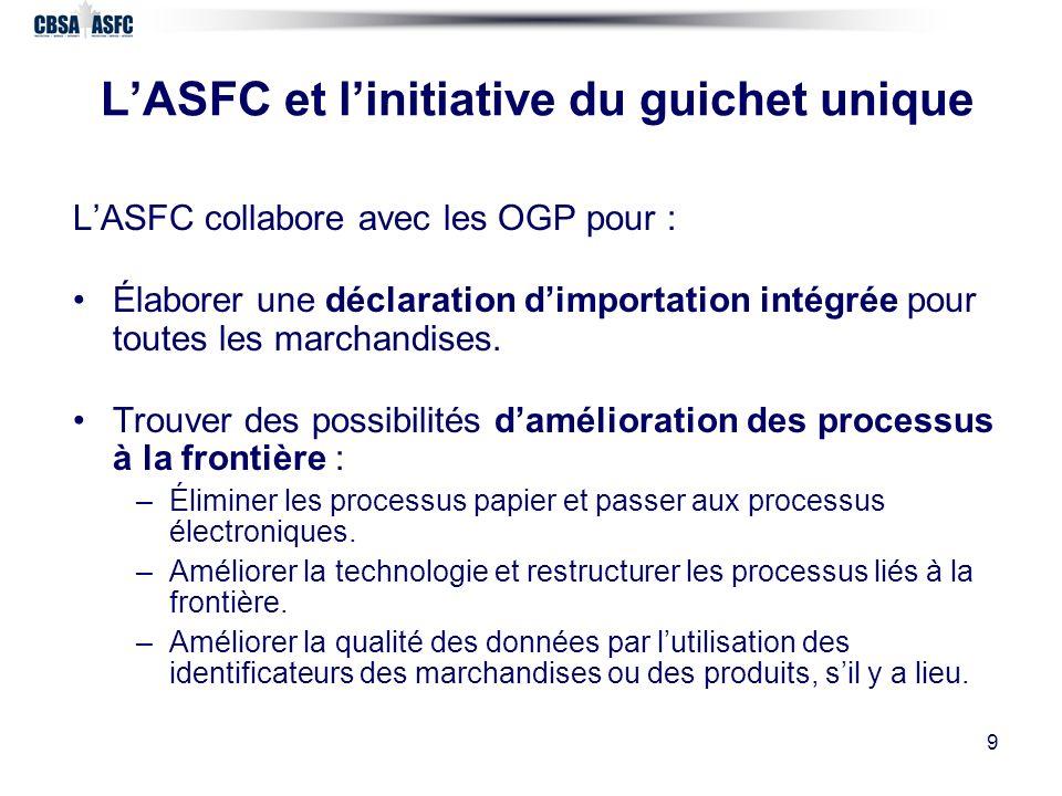 9 LASFC et linitiative du guichet unique LASFC collabore avec les OGP pour : Élaborer une déclaration dimportation intégrée pour toutes les marchandises.