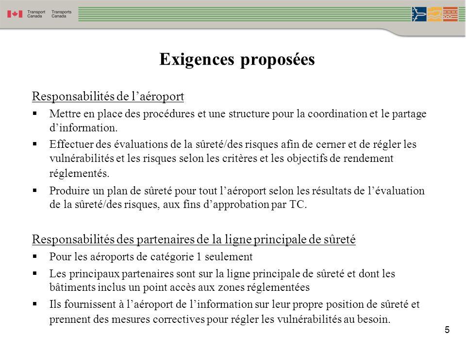5 Exigences proposées Responsabilités de laéroport Mettre en place des procédures et une structure pour la coordination et le partage dinformation. Ef