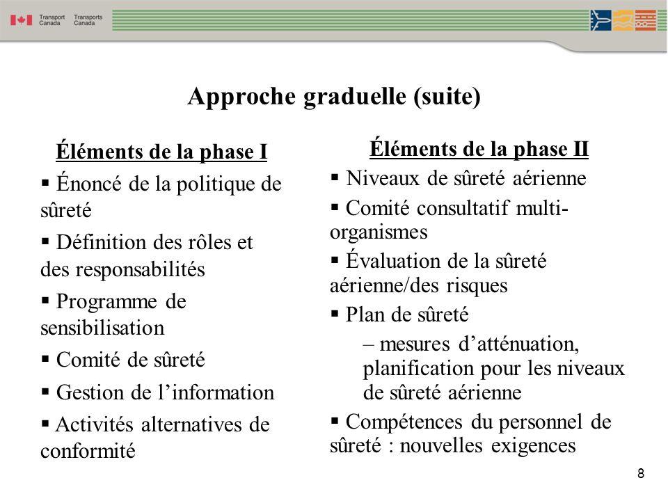8 Approche graduelle (suite) Éléments de la phase I Énoncé de la politique de sûreté Définition des rôles et des responsabilités Programme de sensibil
