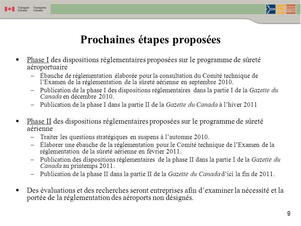 9 Prochaines étapes proposées Phase I des dispositions réglementaires proposées sur le programme de sûreté aéroportuaire –Ébauche de réglementation él