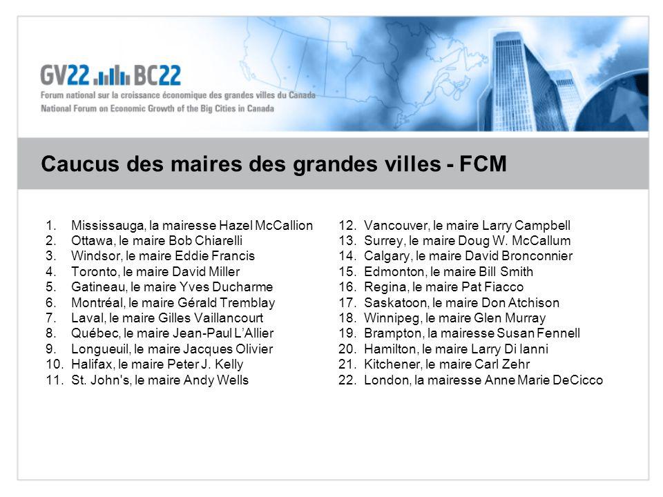 Caucus des maires des grandes villes - FCM 12.Vancouver, le maire Larry Campbell 13.Surrey, le maire Doug W. McCallum 14.Calgary, le maire David Bronc