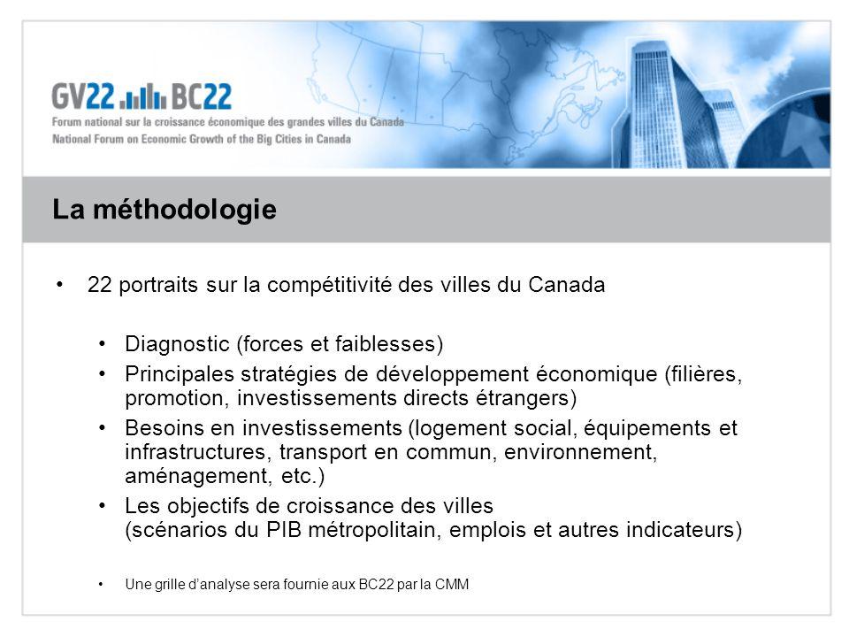 22 portraits sur la compétitivité des villes du Canada Diagnostic (forces et faiblesses) Principales stratégies de développement économique (filières,