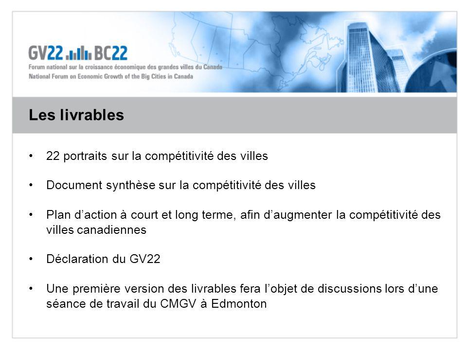 22 portraits sur la compétitivité des villes Document synthèse sur la compétitivité des villes Plan daction à court et long terme, afin daugmenter la