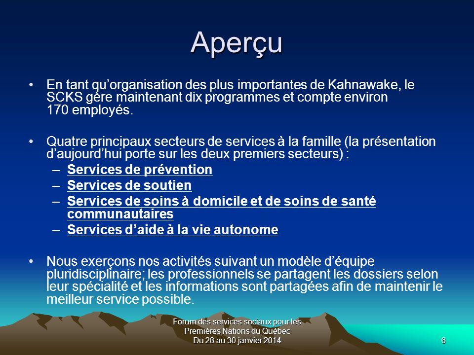 Forum des services sociaux pour les Premières Nations du Québec Du 28 au 30 janvier 20146 Aperçu En tant quorganisation des plus importantes de Kahnawake, le SCKS gère maintenant dix programmes et compte environ 170 employés.