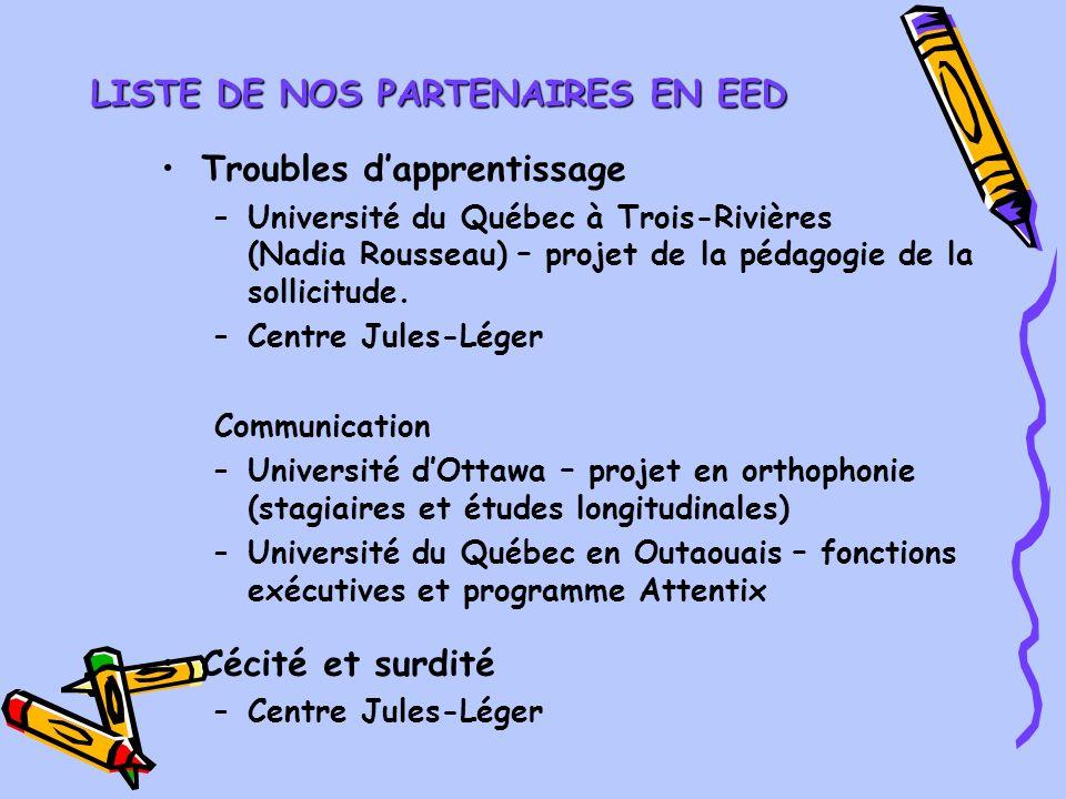 LISTE DE NOS PARTENAIRES EN EED Troubles dapprentissage –Université du Québec à Trois-Rivières (Nadia Rousseau) – projet de la pédagogie de la sollici
