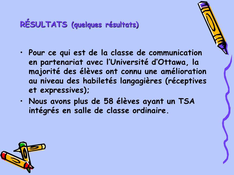 RÉSULTATS (quelques résultats) Pour ce qui est de la classe de communication en partenariat avec lUniversité dOttawa, la majorité des élèves ont connu