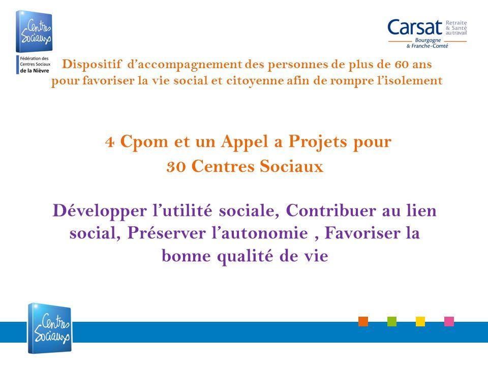 4 Cpom et un Appel a Projets pour 30 Centres Sociaux Développer lutilité sociale, Contribuer au lien social, Préserver lautonomie, Favoriser la bonne